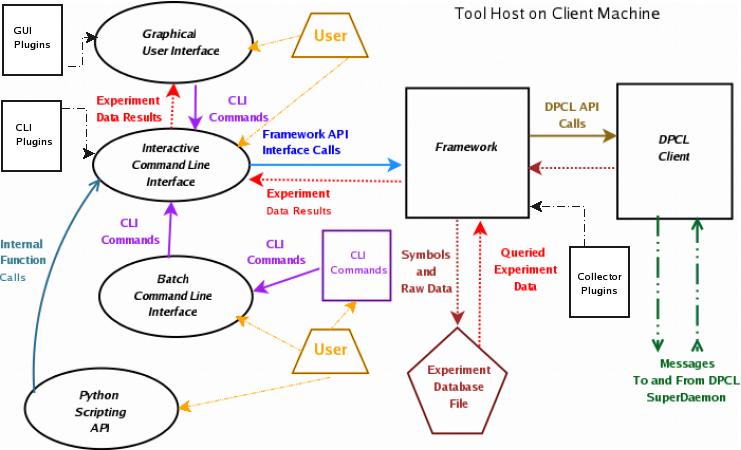 avigilon control center client user guide
